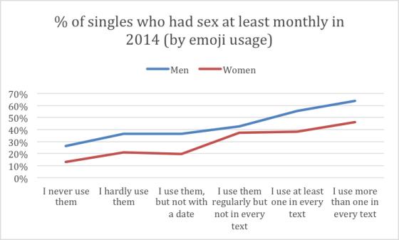 Emoji-Sex-Study-04