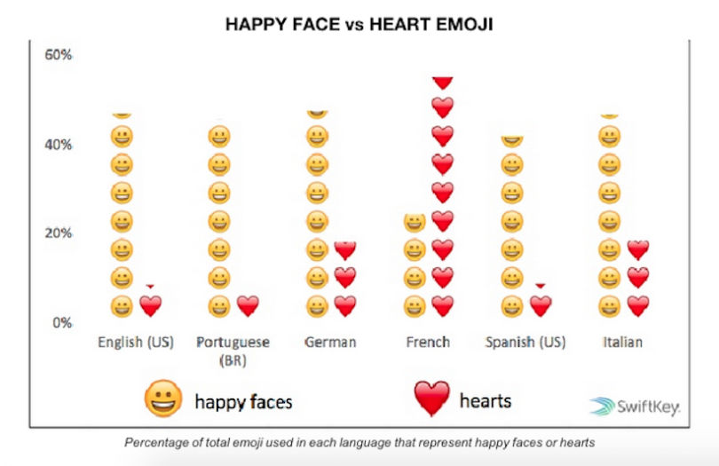 emoji-piu-utilizzati8