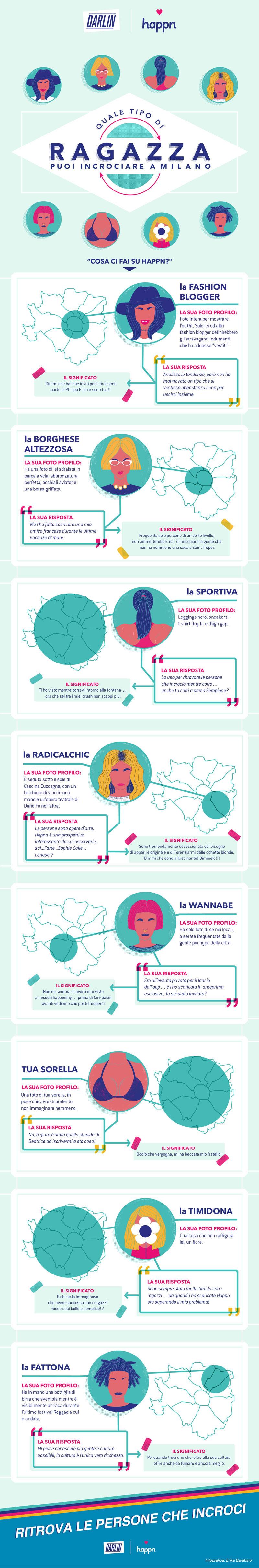 darlin_infografica-tipi-ragazze-milano-happn2