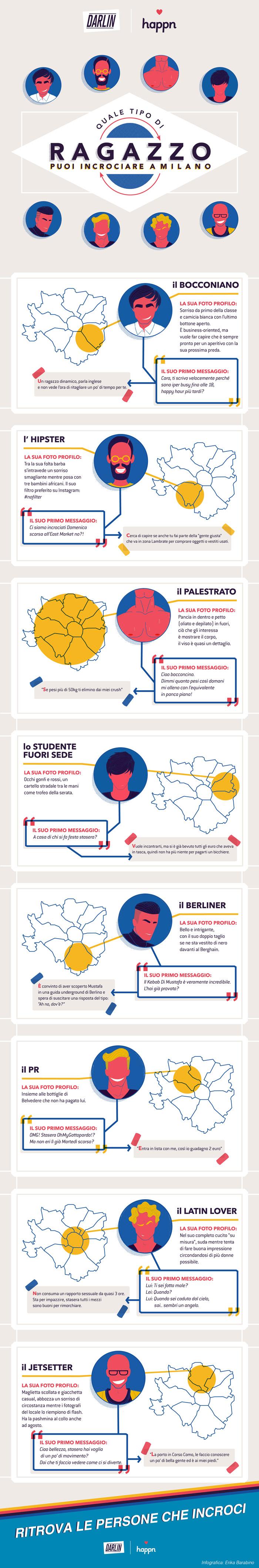 infografica_tipi_ragazzi_milano_happn
