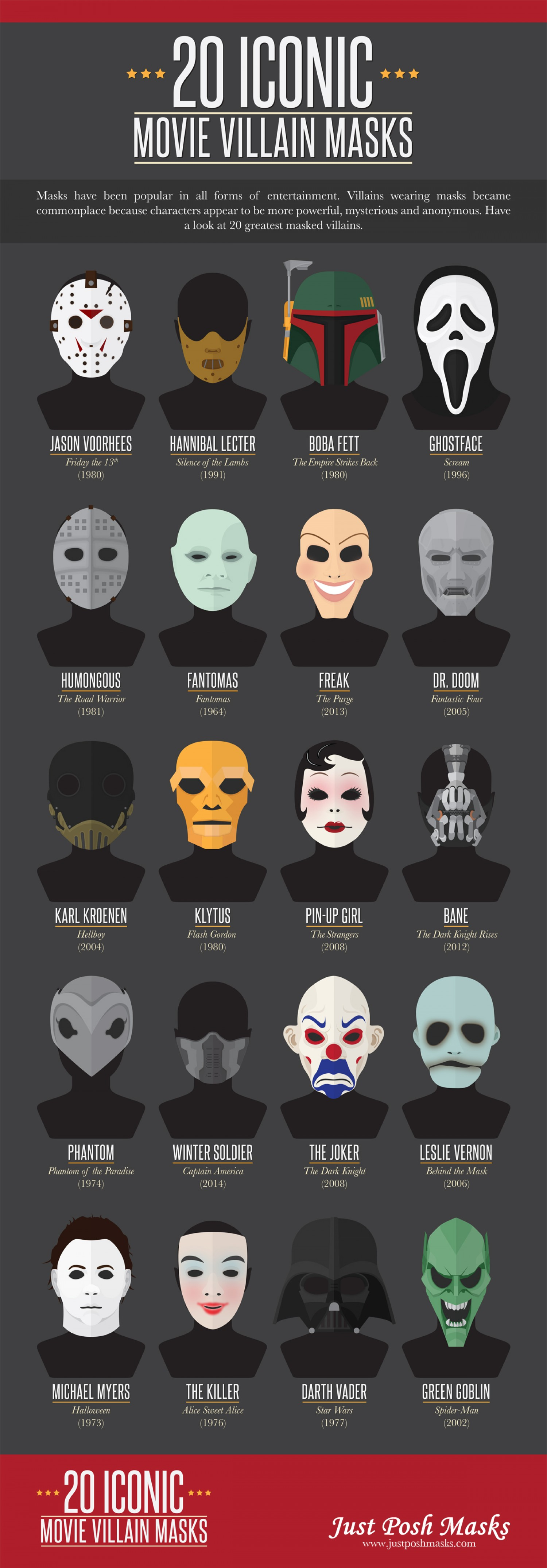 the-20-most-iconic-villain-masks-in-movie-history_551d50d46e255_w1500
