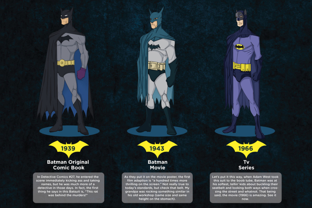 check-out-every-suit-batman-has-ever-worn-on-screen-01
