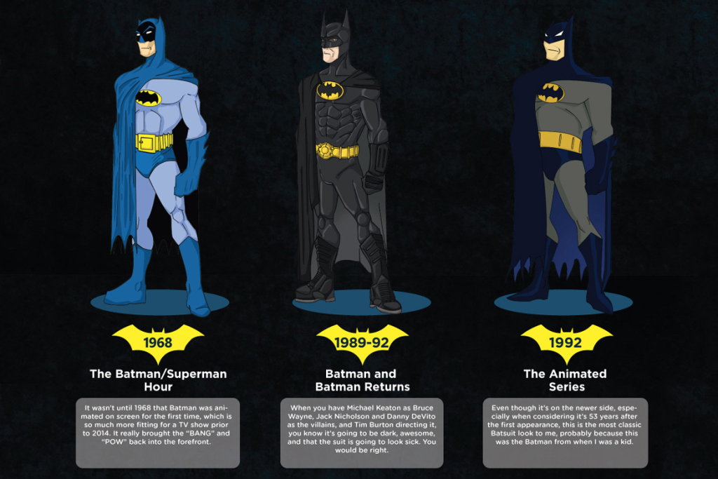 check-out-every-suit-batman-has-ever-worn-on-screen-02
