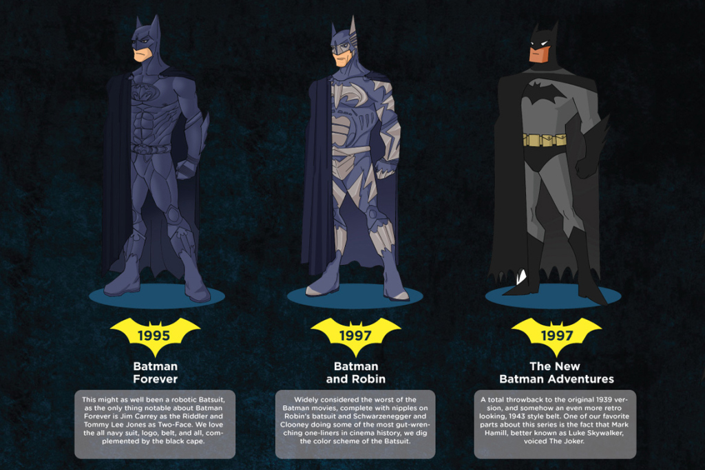 check-out-every-suit-batman-has-ever-worn-on-screen-03