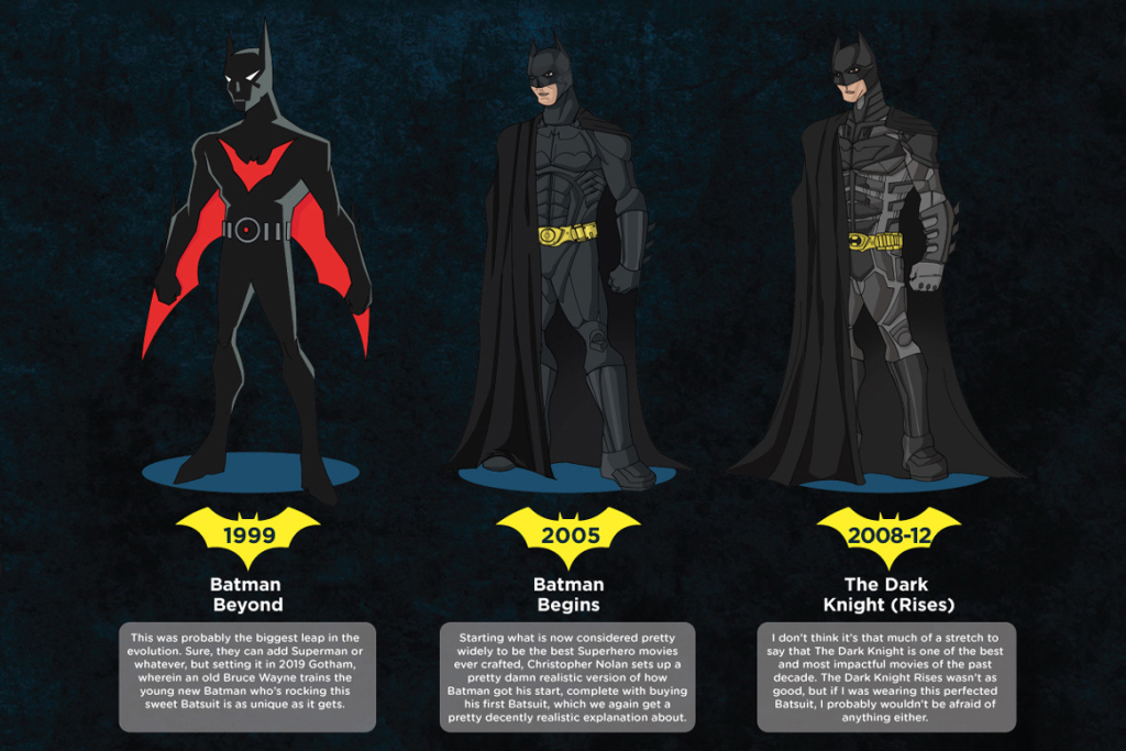 check-out-every-suit-batman-has-ever-worn-on-screen-04