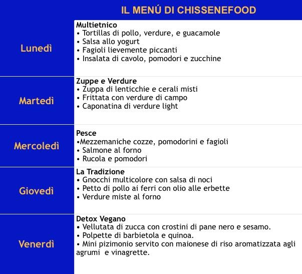 update_menu_csnf