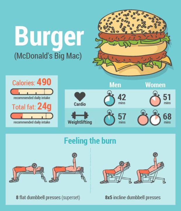 bruciare calorie1