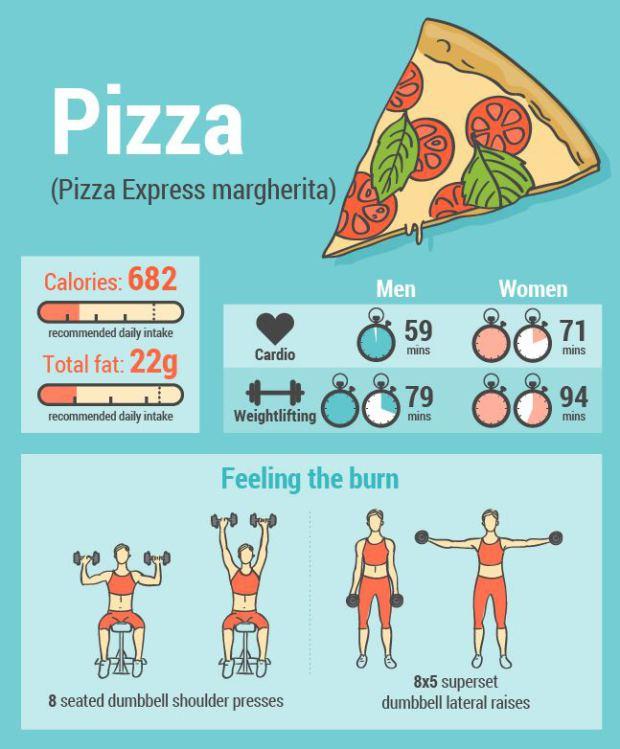 bruciare calorie3
