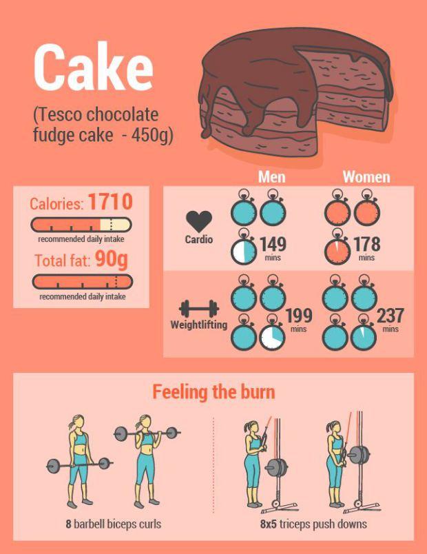 bruciare calorie7