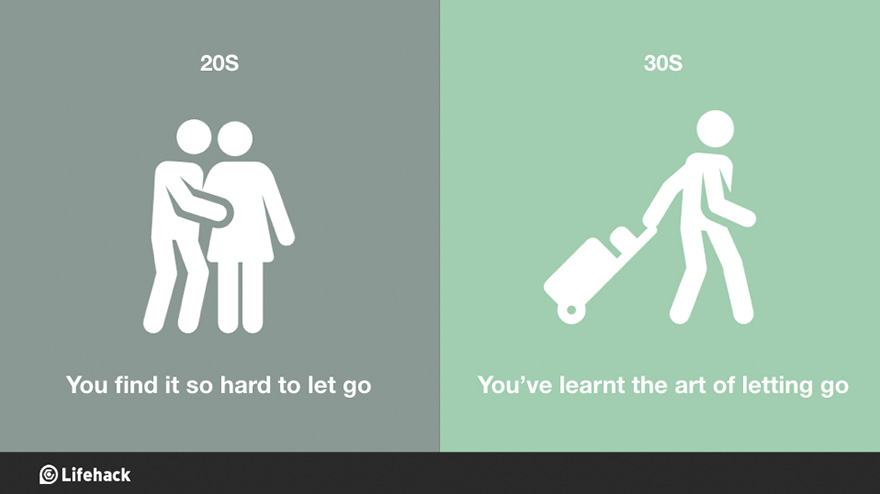 20s-vs-30s-age-difference-illustrations-lifehack-2-57ea6debf2384__880