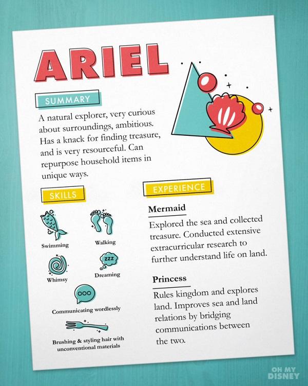 cv ariel