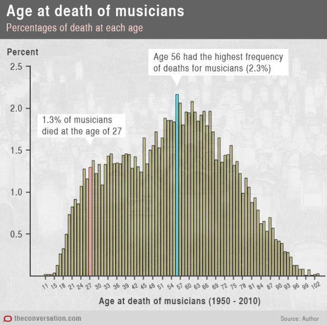 musicisti-morte-1