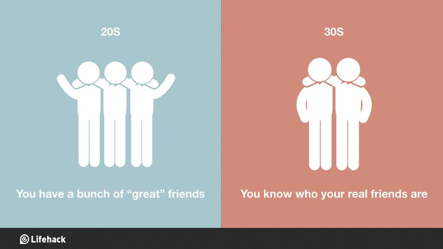 20s-vs-30s-age-difference-illustrations-lifehack-1-57ea6de9dc601__880