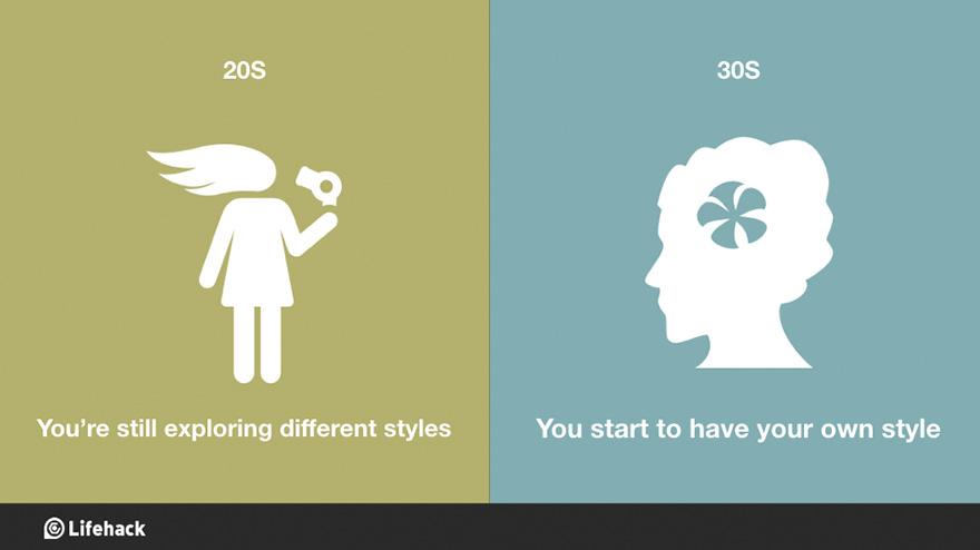 20s-vs-30s-age-difference-illustrations-lifehack-3-57ea6dedb5352__880