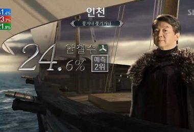 presidente korea