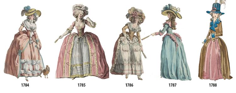 new products d7195 050f0 200 anni di moda femminile riassunti in queste illustrazioni ...